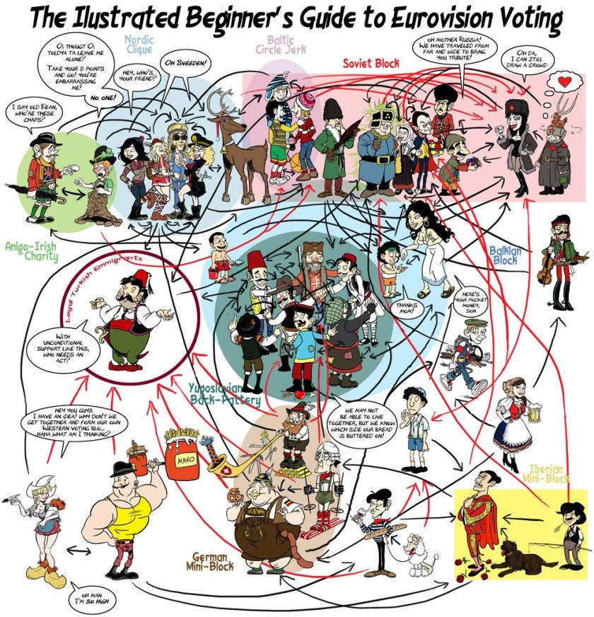 eurovotes2